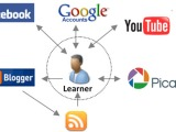 How to nurture Personal Learning Environments(PLEs)